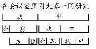 2020年福建自考《汉语言基础》考前复习题:分析题一