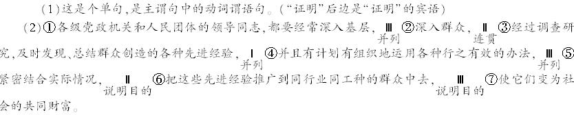 2020年福建自考《现代汉语》考前复习题:分析题