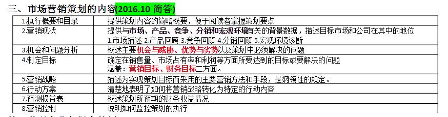 2021年4月福建自考市场营销学科目复习资料(15)